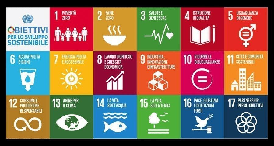 Obiettivi-sviluppo-sostenibile-onu-2030